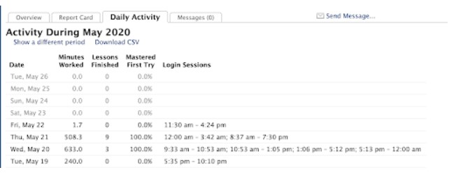 ACTIVITY DURING MAY 2020 - INFO