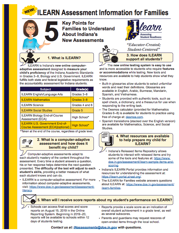 ILearn Assessment Information for Families