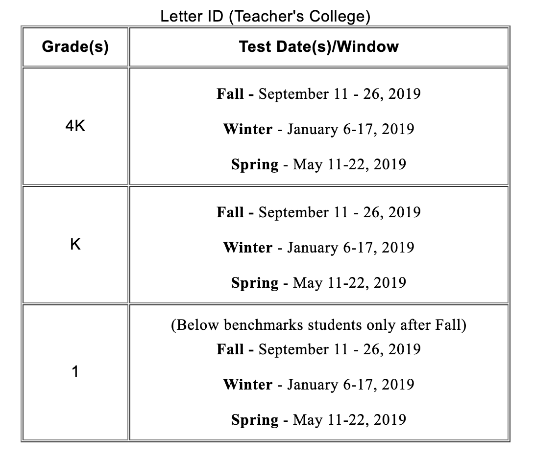 Letter ID (Teacher's College)