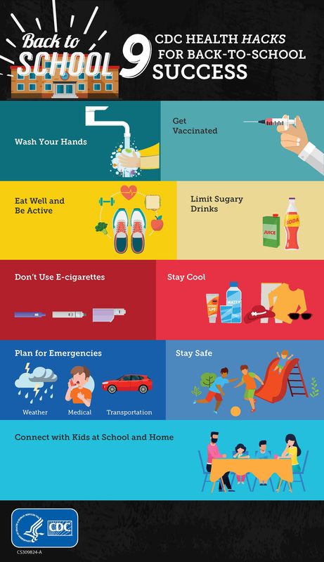 An infographic with 9 tips for getting ready to back to school in terms of your own health. Getting vaccinated, washing your hands and other preventions to get sick during your first week back to school.