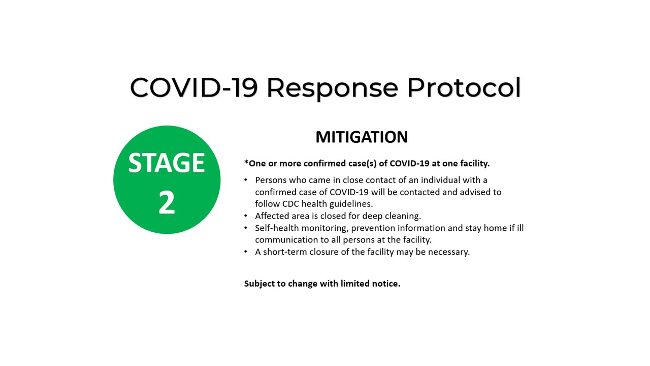 Stage 2 COVID Protocol