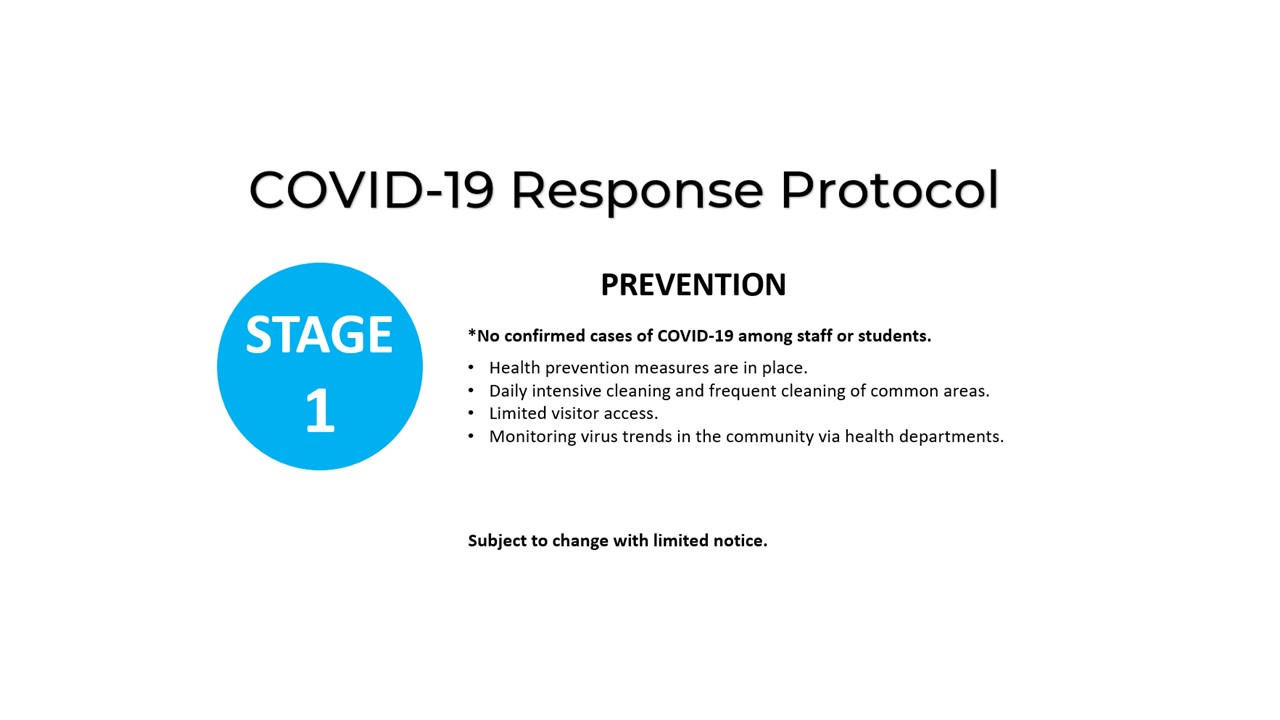Stage 1 COVID Response