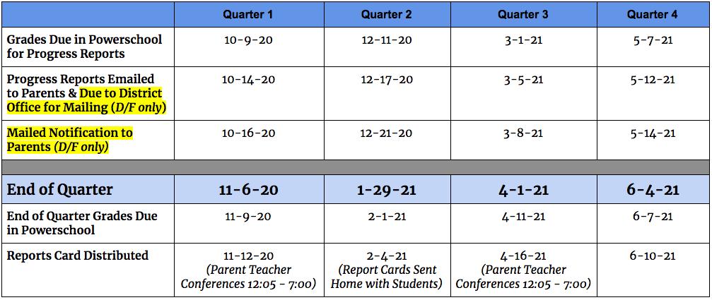 Report card schedule