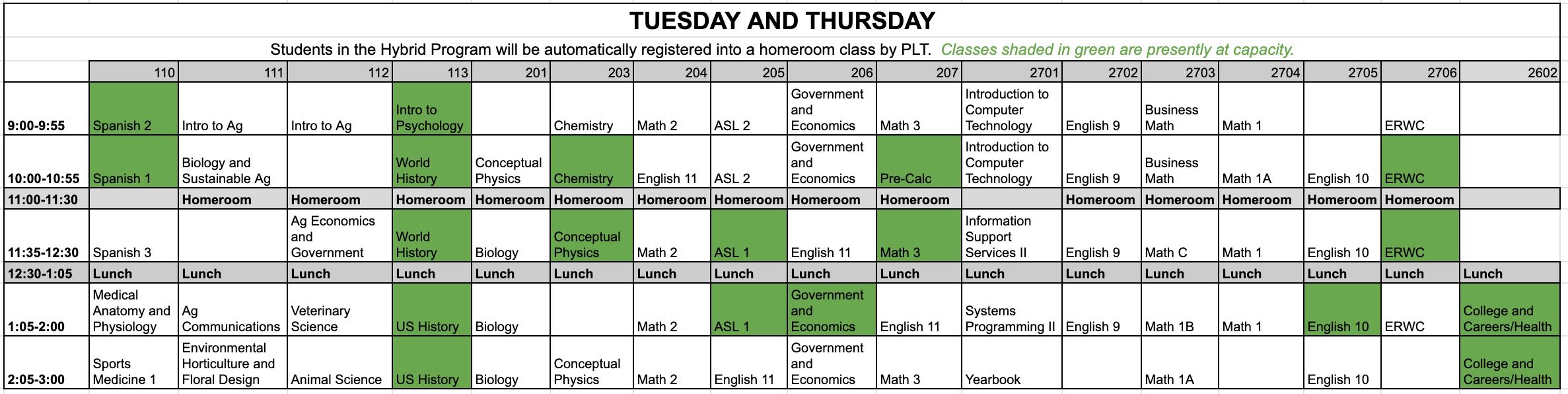 Tuesday and Thursday