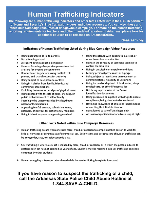 Human Trafficking indicators