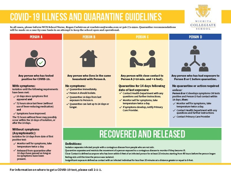 quarantine guidelines