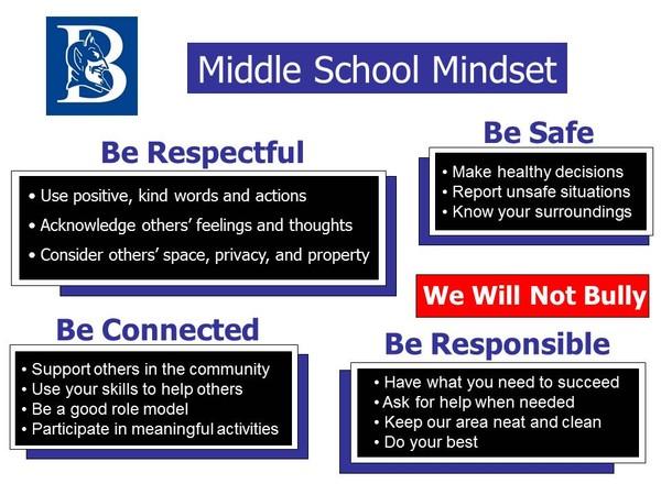 Middle School Mindset
