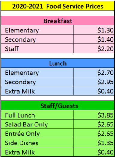 food service prices