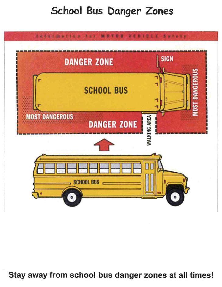 Bus Danger Zones