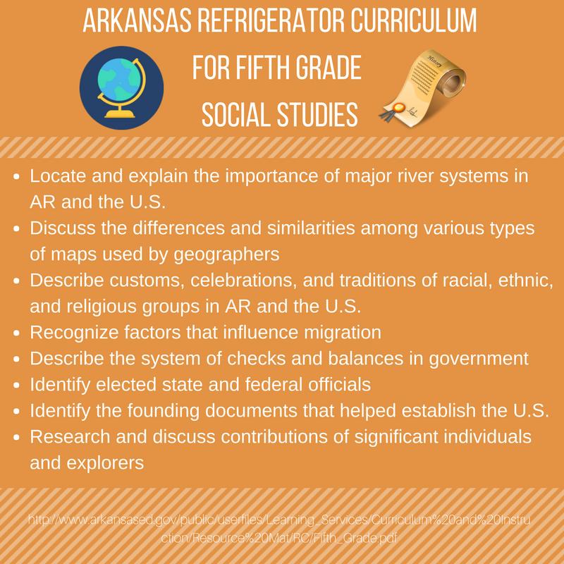 ARKANSAS REFRIGERATOR CURRICULUM FOR FIFTH GRADE SOCIAL STUDIES