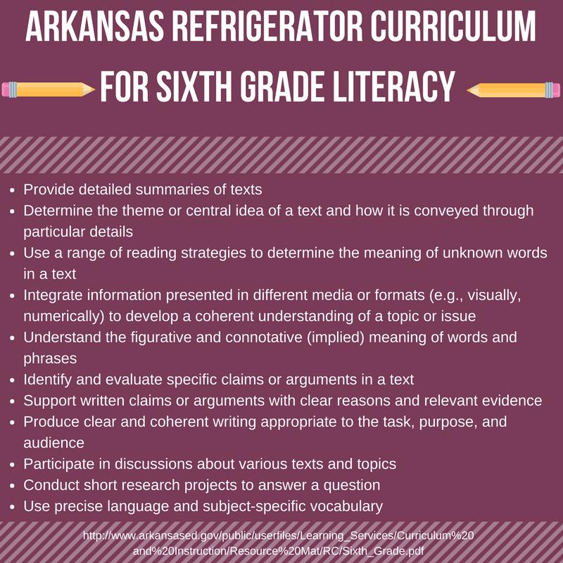 ARKANSAS REFRIGERATOR CURRICULUM FOR SIXTH GRADE LITERACY