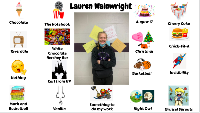 Jr. High Student Lauren Wainwright