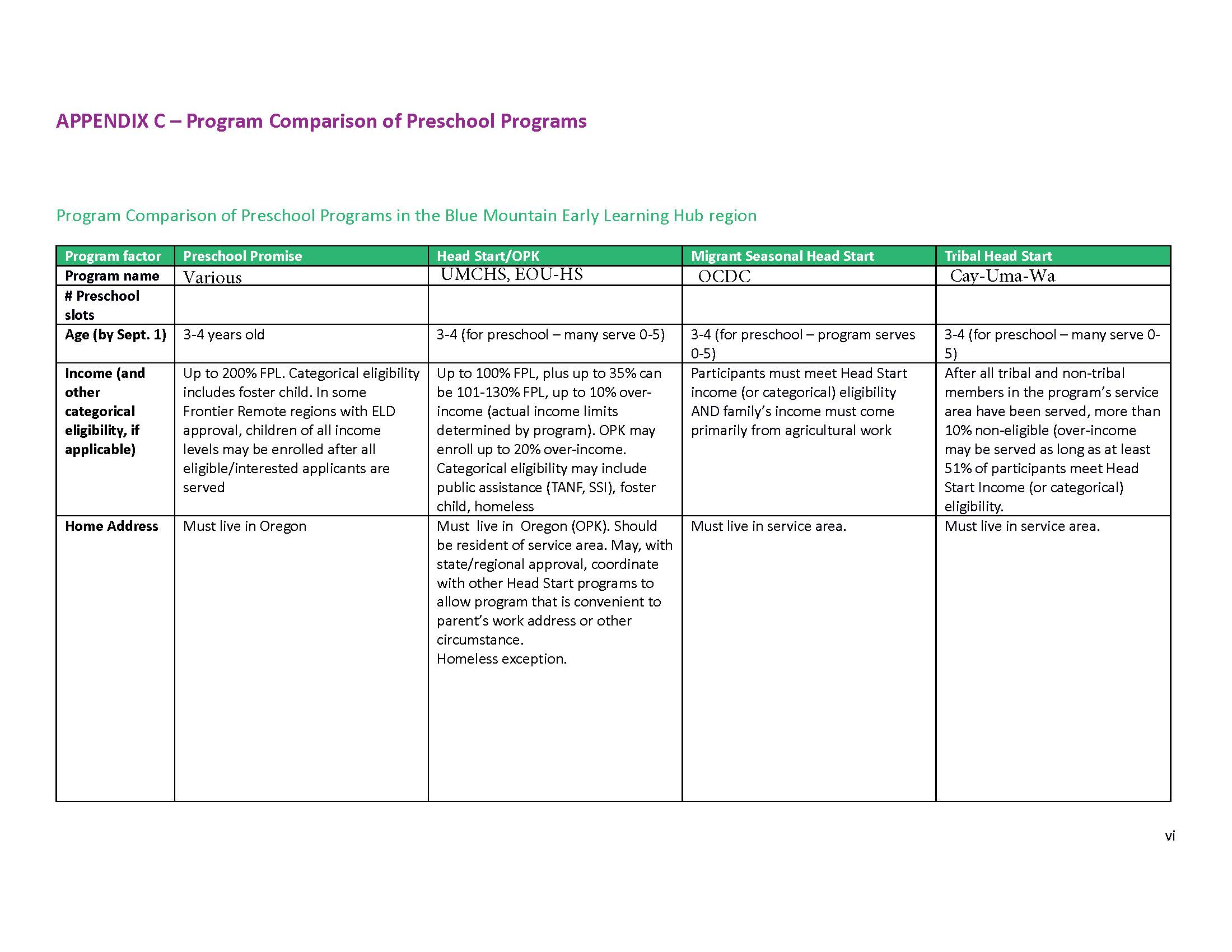 Preschool Promise-Head Start comparison