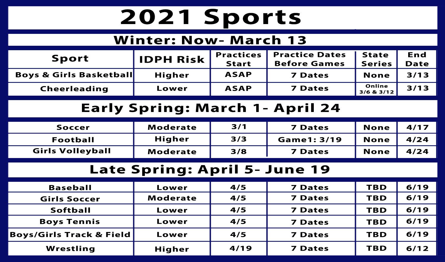 2021 Sports Schedule