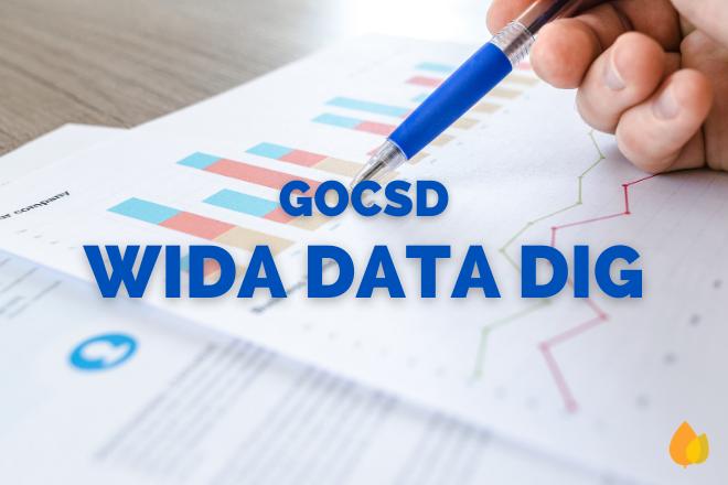 WIDA Data Dig