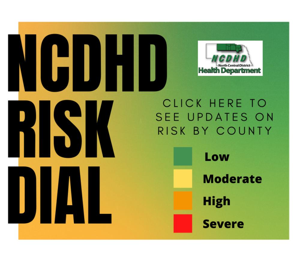 NCDHD Risk Dial
