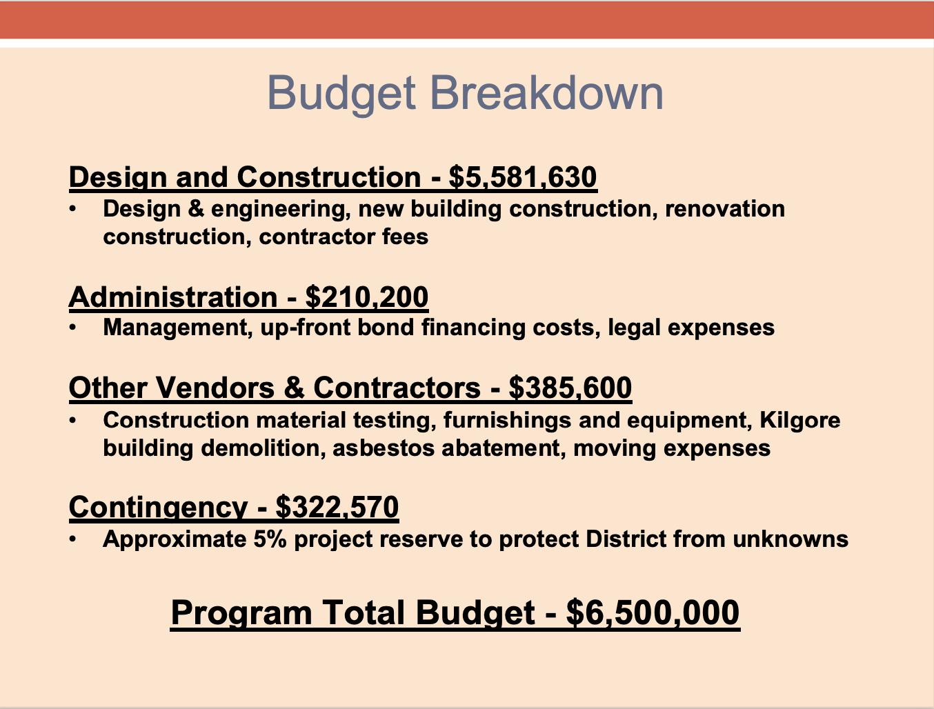 Budget Slide