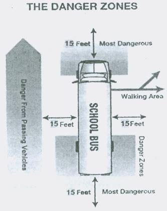 danger-zones