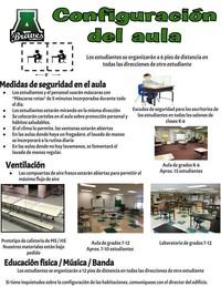Classroom Configuration - Spanish