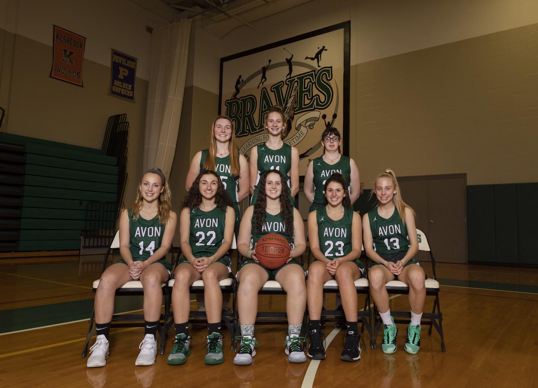 2020 Girls Basketball Team