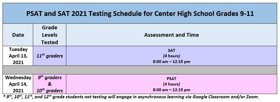 2012 PSAT -SAT Testing Schedule Center HS