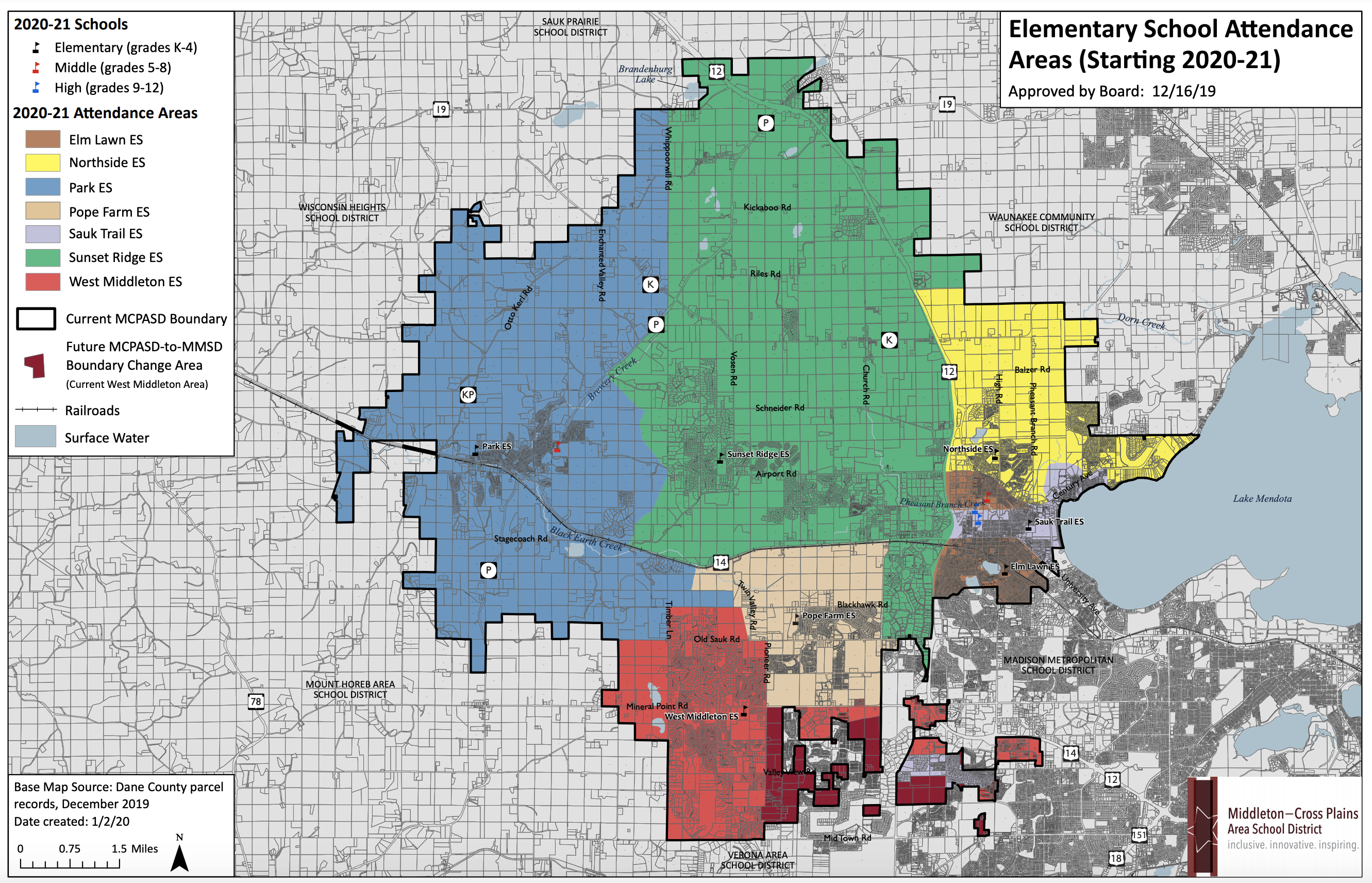 Elementary Boundaries without neighborhoods