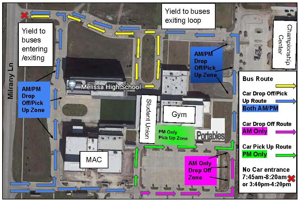 Melissa High School Arrival & Dismissal Traffic Flow Map