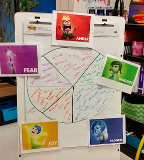 Inside Out teaching us about emotions