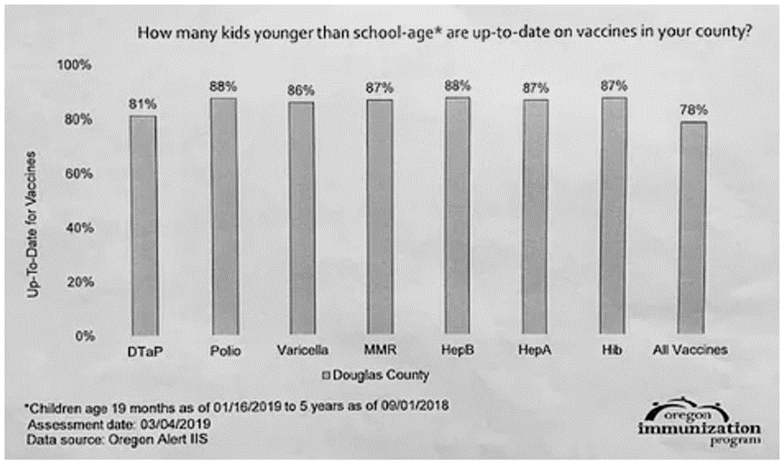 Vaccine more information