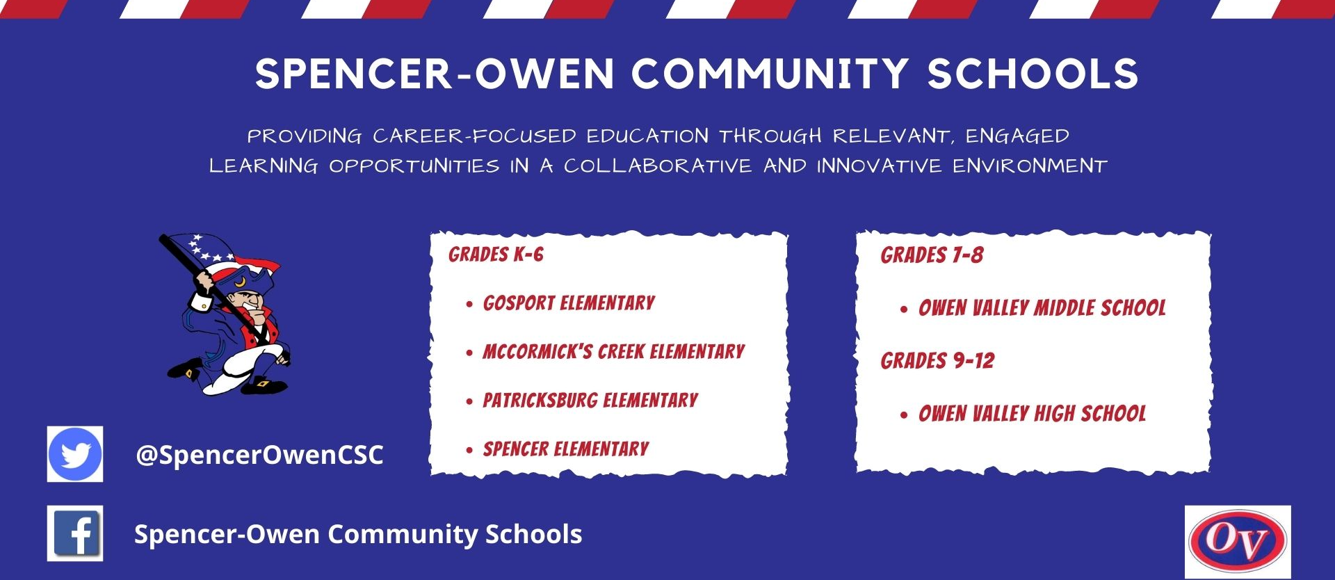 Spencer-Owen Community Schools is located in Spencer, Indiana.
