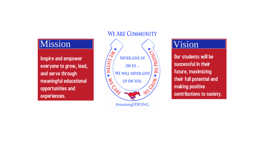 Mustang Strong Mission and Vision