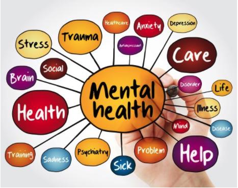 Mental Health Diagram