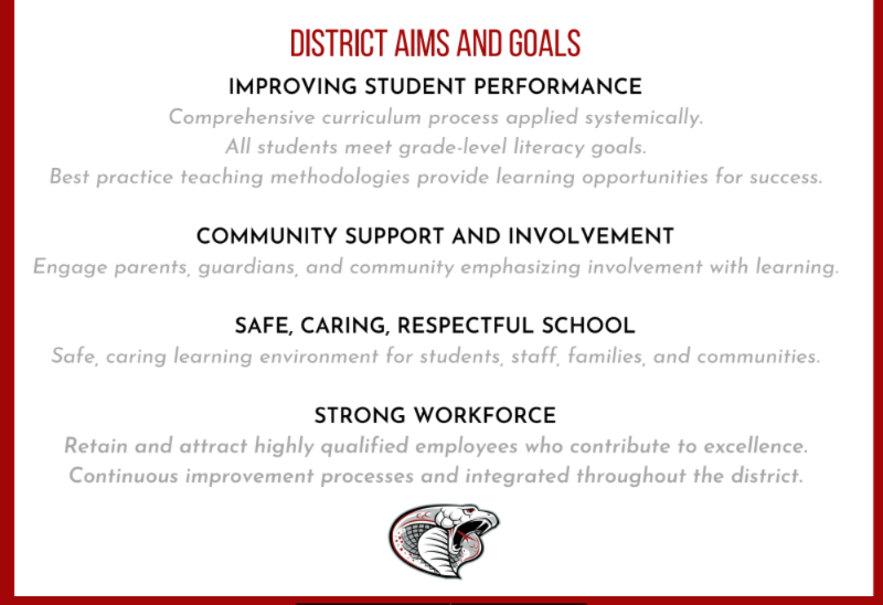 Aims and Goals