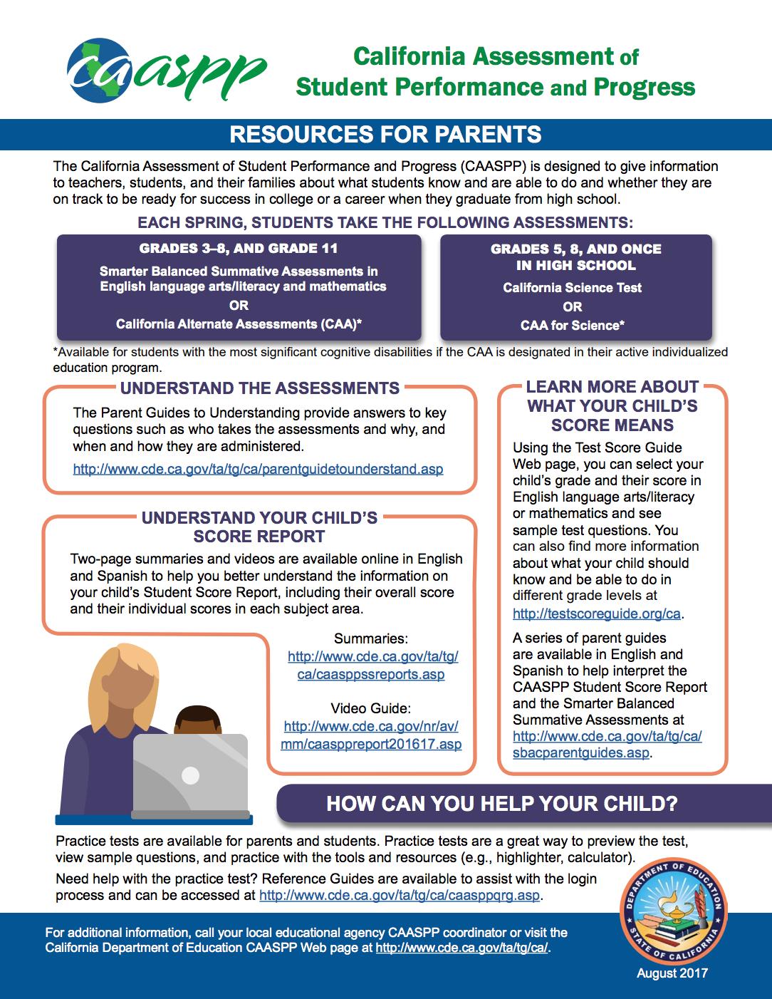Smarter Balance Assessment Information for Parents