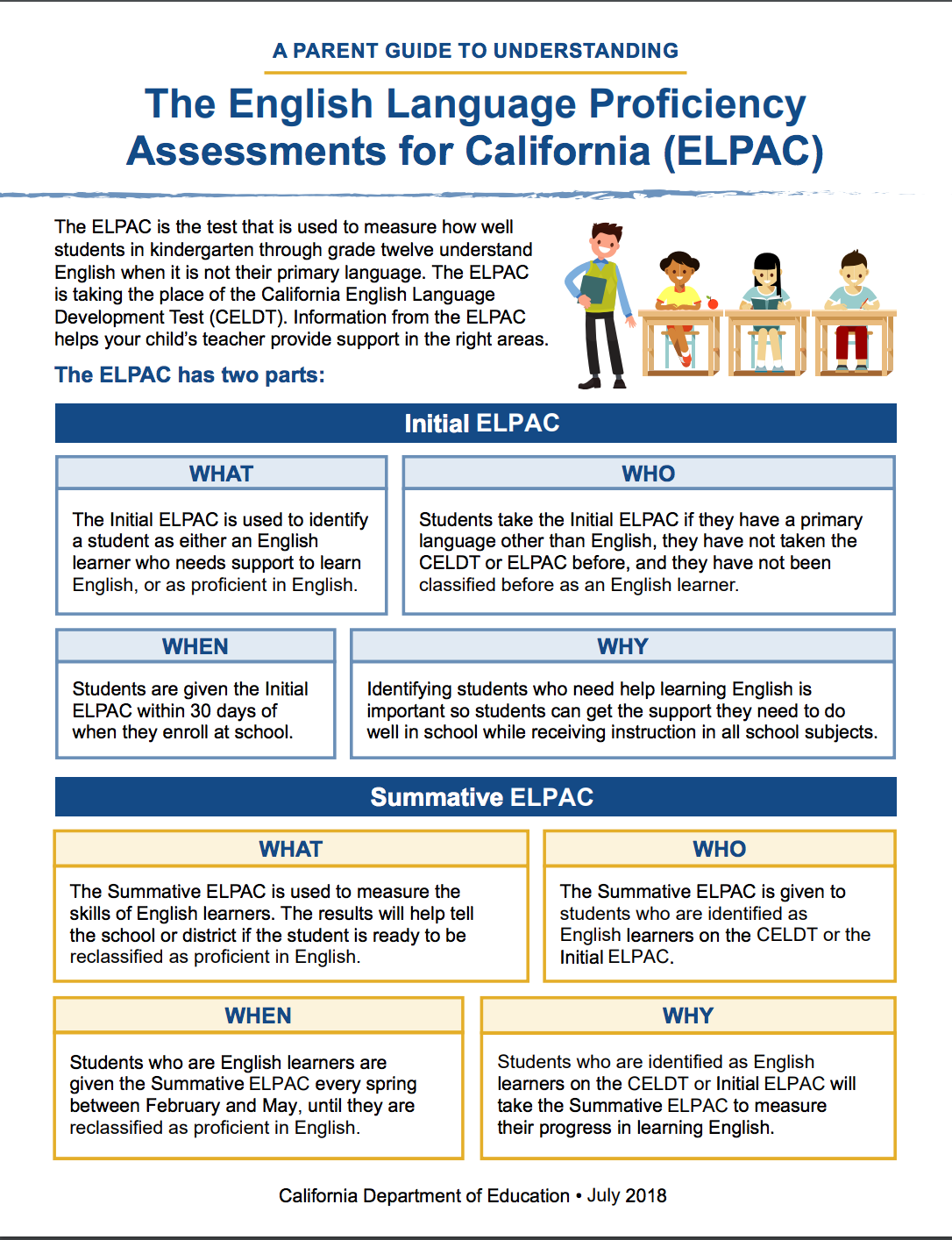 ELPAC Assessments Information for Parents