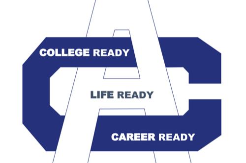 Readiness Indicators Logo