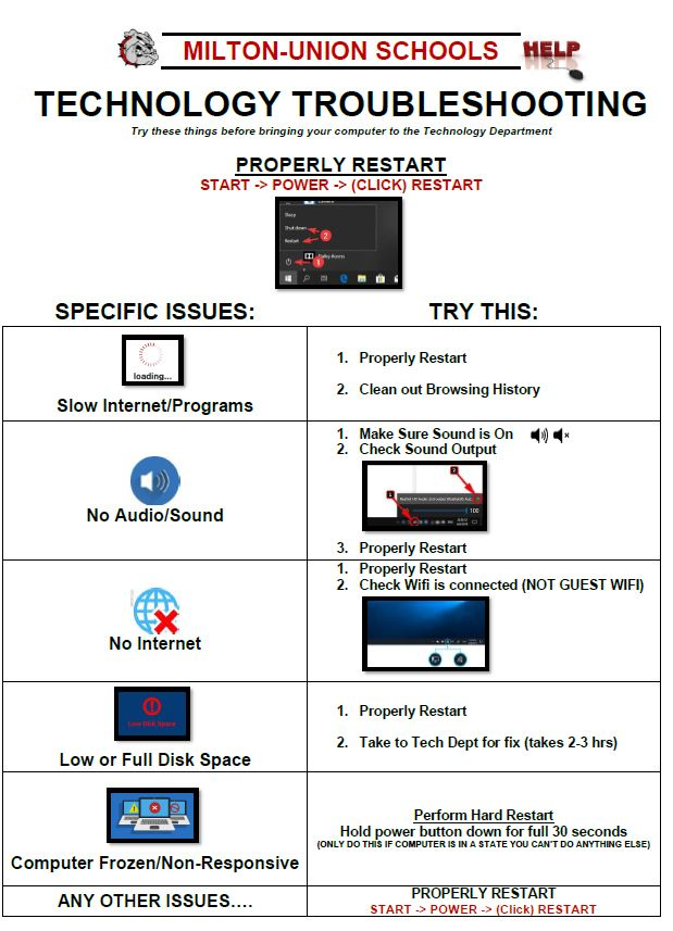 TECHNOLOGY TROUBLESHOOTING Try these things before bringing your computer to the Technology Department PROPERLY RESTART START -> POWER -> (CLICK) RESTART