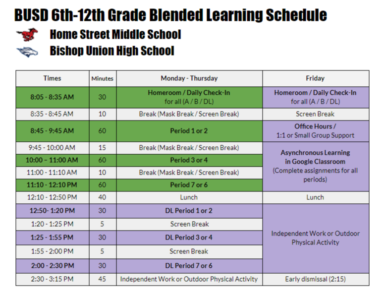 6th-12th Blended learning