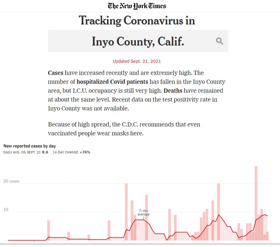 NYT Inyo County COVID Tracker (as of 9/21/21)
