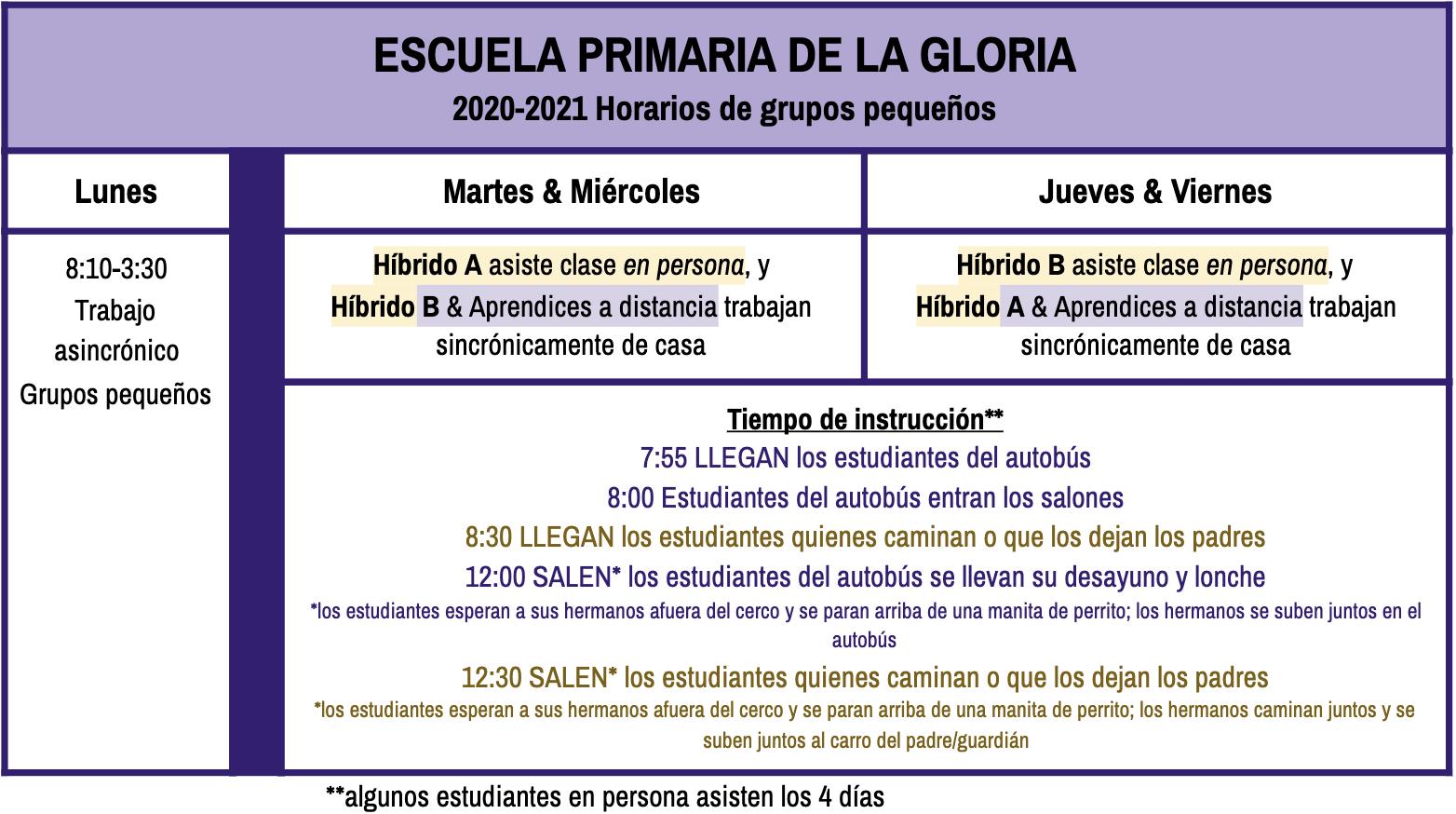 LGE TK-5th Hybrid Schedule (Spanish)