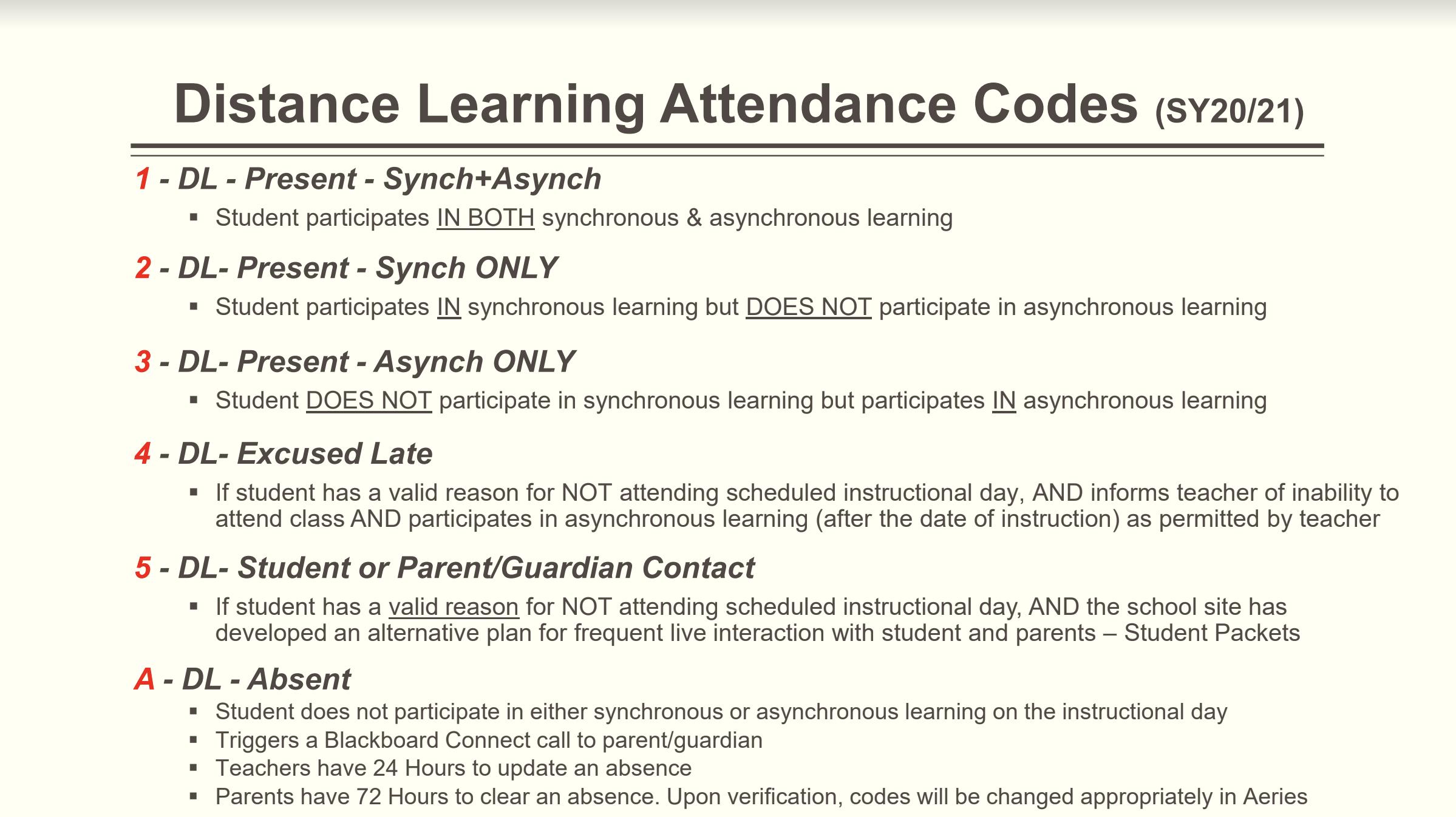 DL attendance