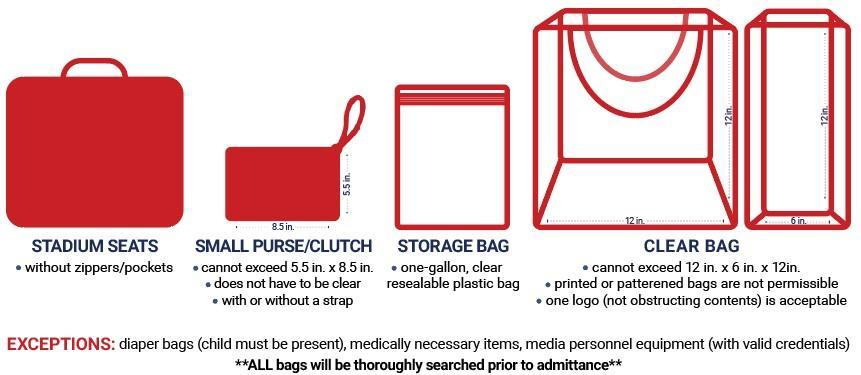 Clear Bag Guidelines Diagram