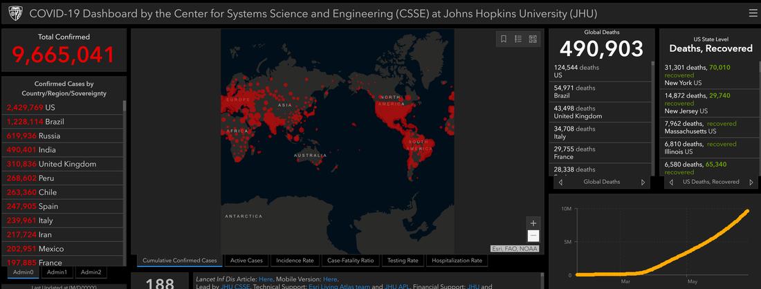 June 26, 2020 COVID-19 Map