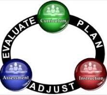 representing Curriculum & Assessment.png