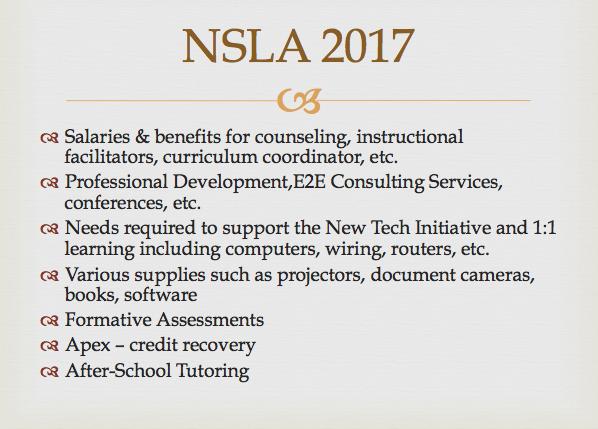 Uses-of-NSLA