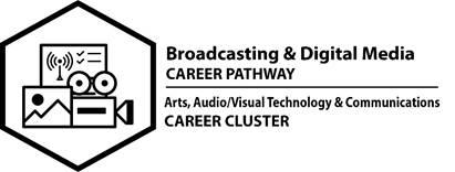 Arts, Audio/Visual Technology and Communications