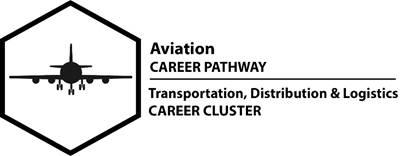 Transportation, Distribution and Logistics