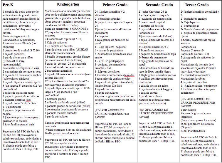 Spanish Version - School Supply List