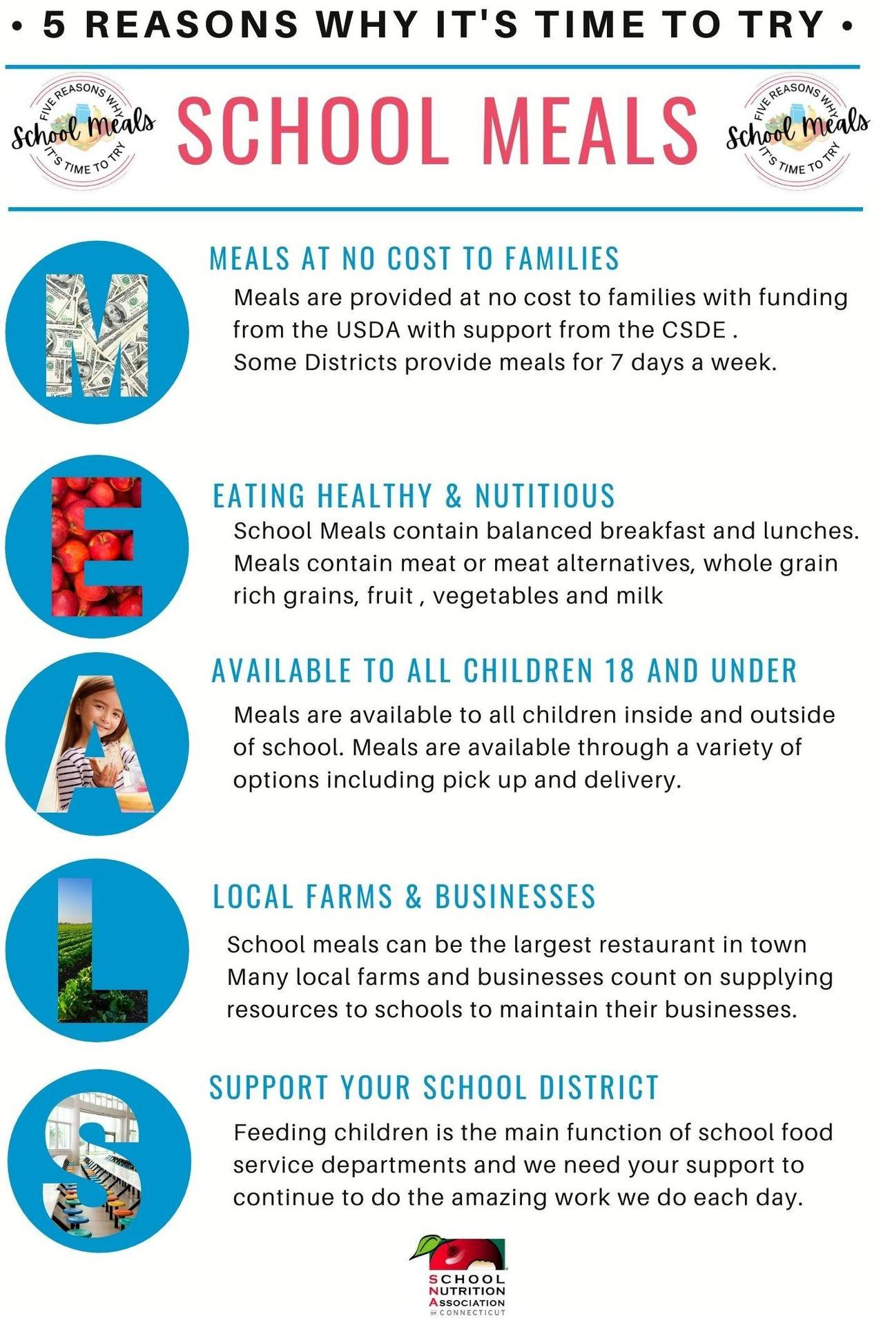 5 Reasons Why It's Time to Try School MEALS