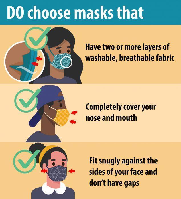 Do choose masks that - info